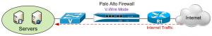 palo-alto-v-wire mode
